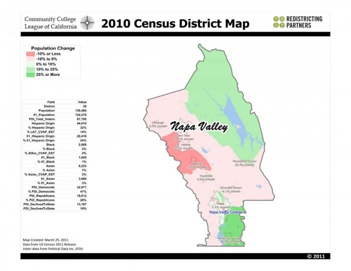 Napa Valley CCD